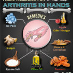 arthritis-in-hands-remedies1-opt