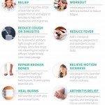 essential-oil-remedies-infographic